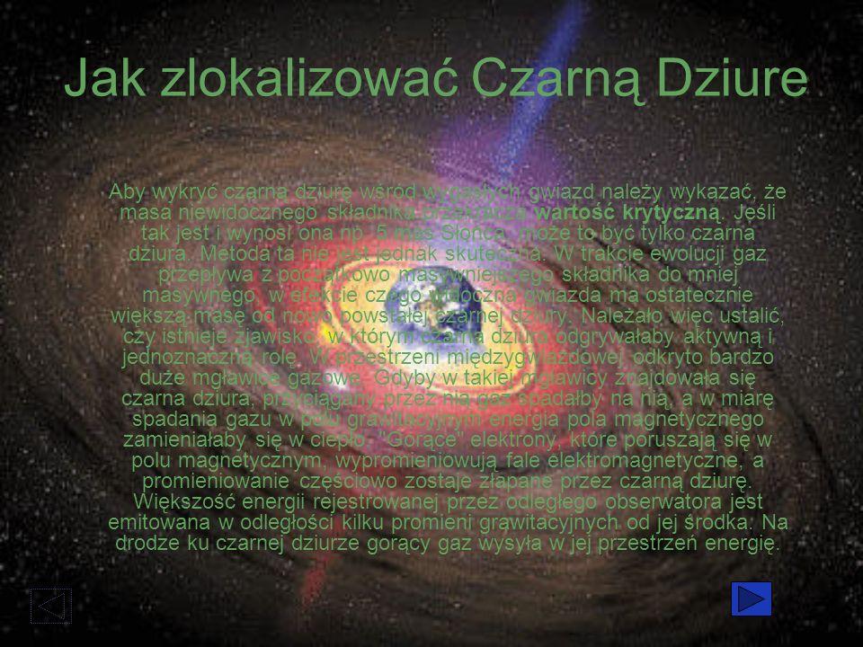 Jak zlokalizować Czarną Dziure