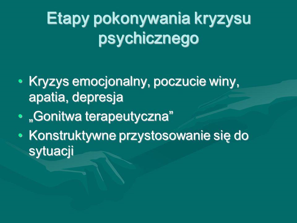 Etapy pokonywania kryzysu psychicznego
