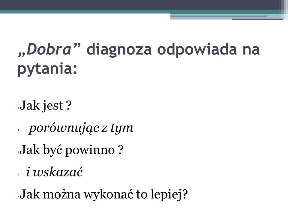 """""""Dobra diagnoza odpowiada na pytania:"""