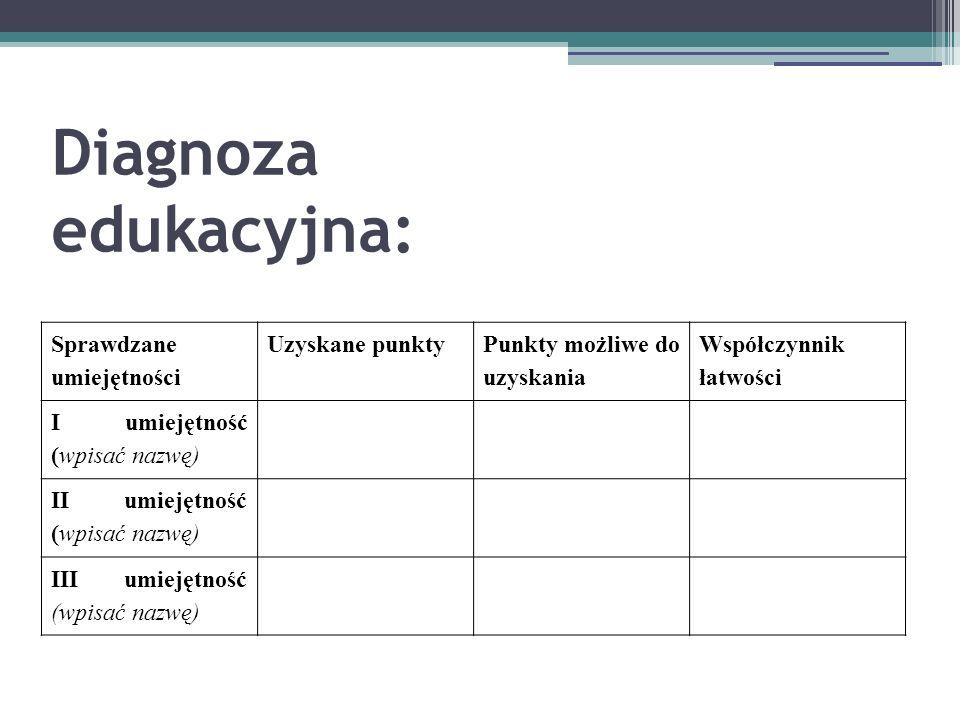 Diagnoza edukacyjna: Sprawdzane umiejętności Uzyskane punkty