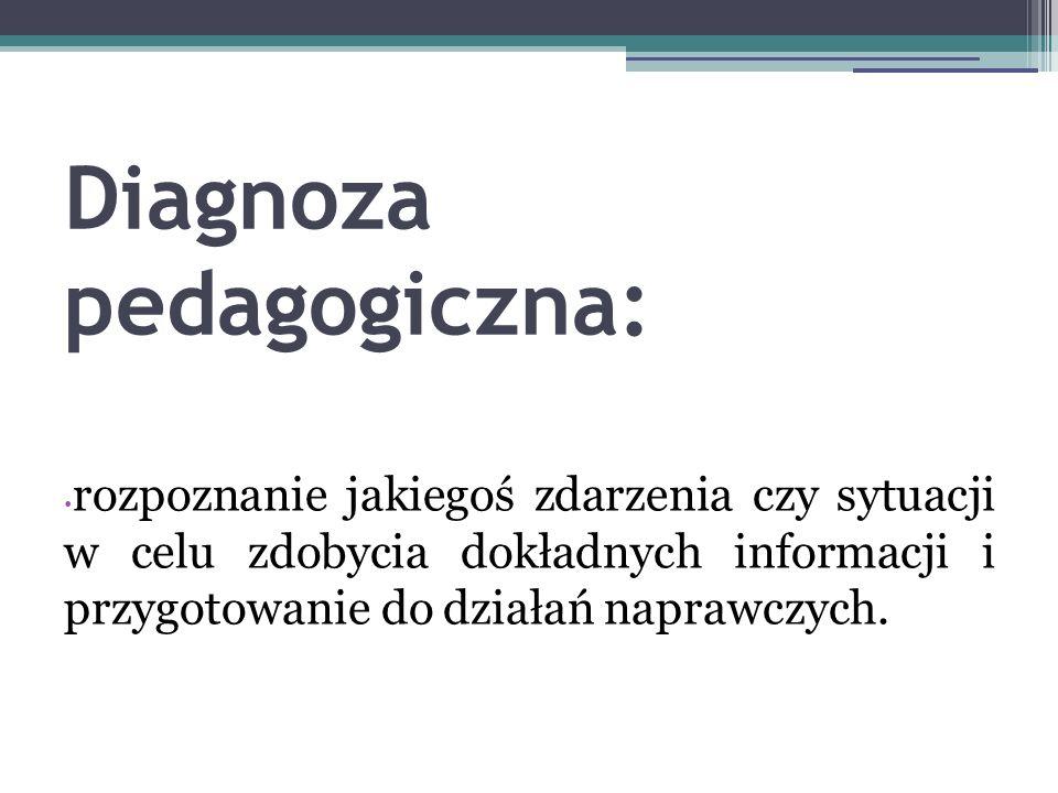Diagnoza pedagogiczna: