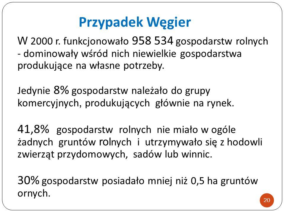 Przypadek Węgier W 2000 r. funkcjonowało 958 534 gospodarstw rolnych - dominowały wśród nich niewielkie gospodarstwa produkujące na własne potrzeby.