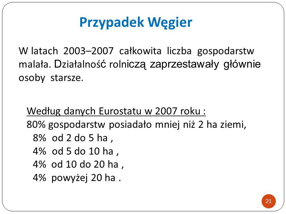 Przypadek Węgier W latach 2003–2007 całkowita liczba gospodarstw malała. Działalność rolniczą zaprzestawały głównie osoby starsze.