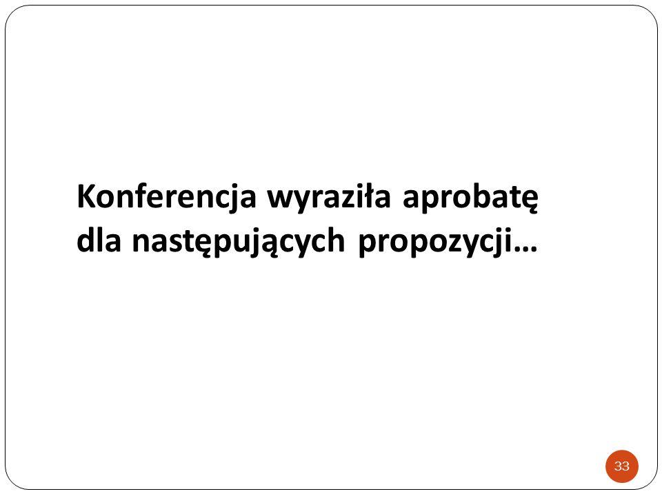 Konferencja wyraziła aprobatę dla następujących propozycji…