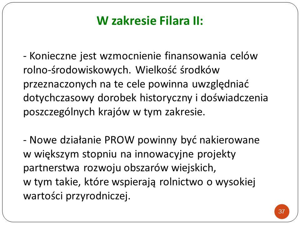W zakresie Filara II: - Konieczne jest wzmocnienie finansowania celów