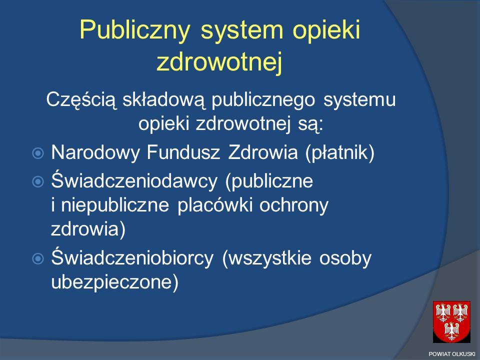 Publiczny system opieki zdrowotnej