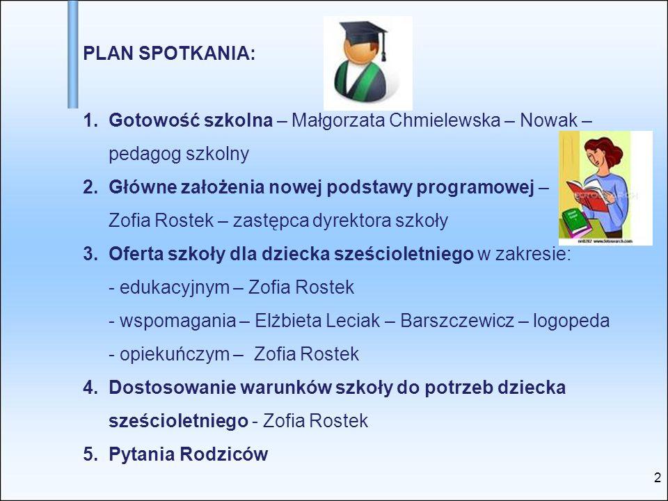PLAN SPOTKANIA: 1. Gotowość szkolna – Małgorzata Chmielewska – Nowak – pedagog szkolny 2.