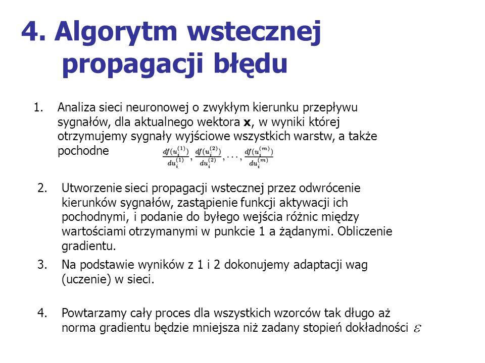 4. Algorytm wstecznej propagacji błędu