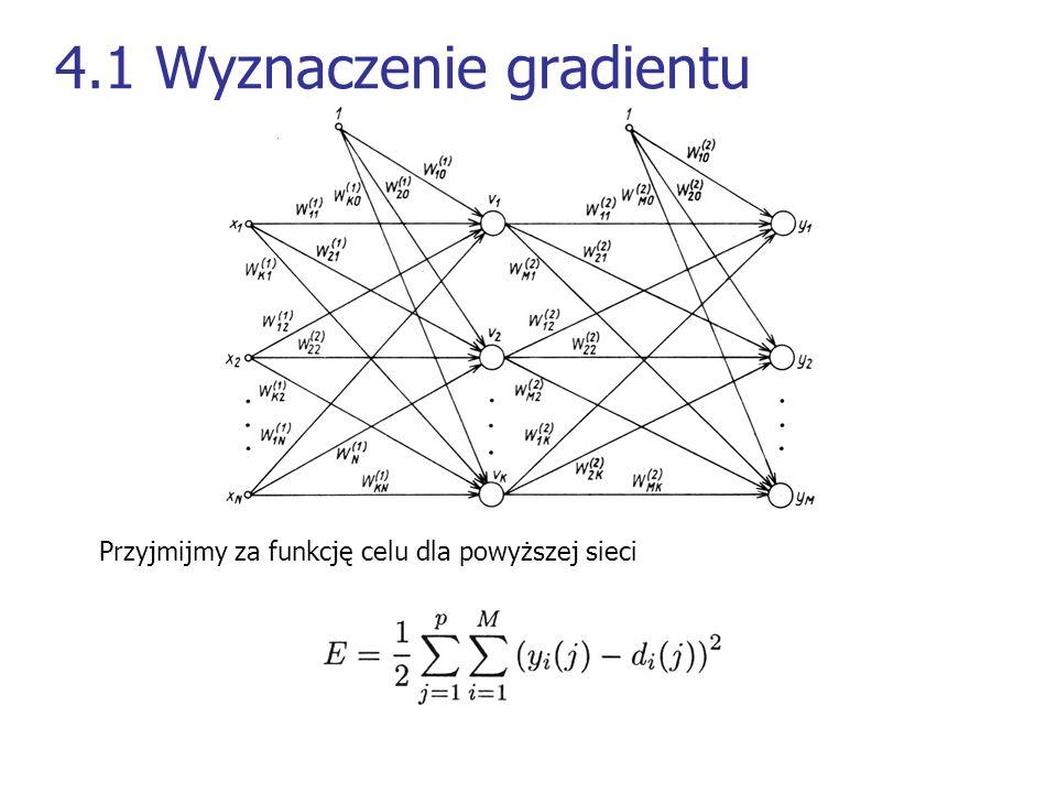 4.1 Wyznaczenie gradientu
