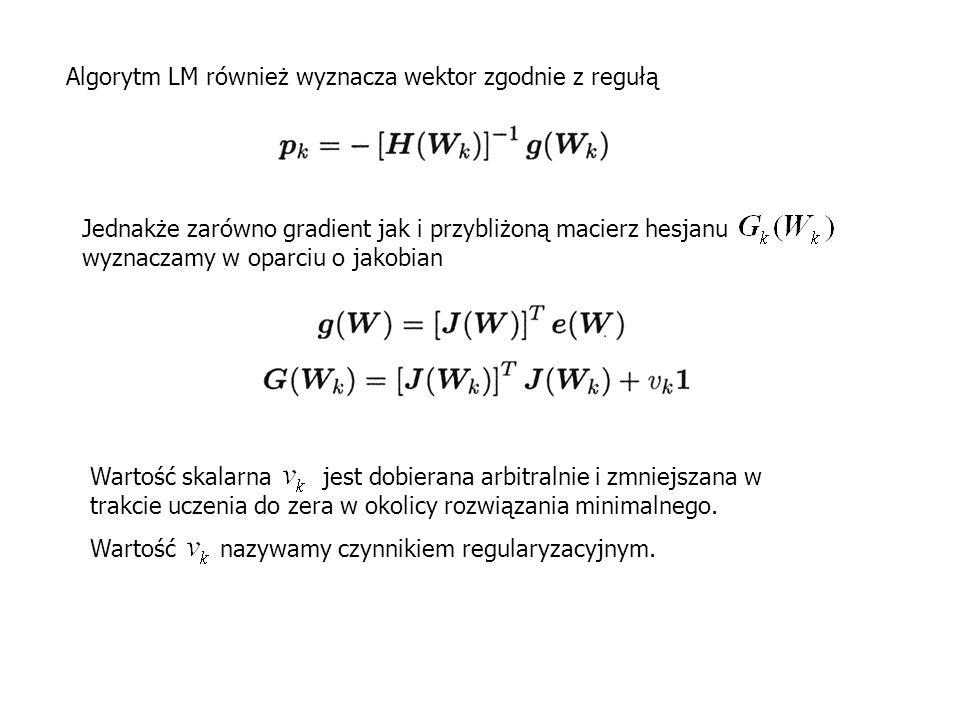 Algorytm LM również wyznacza wektor zgodnie z regułą