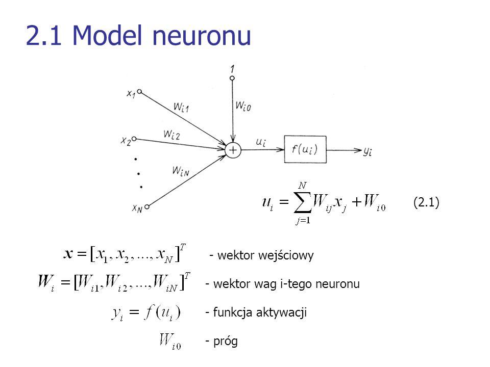 2.1 Model neuronu (2.1) - wektor wejściowy - wektor wag i-tego neuronu
