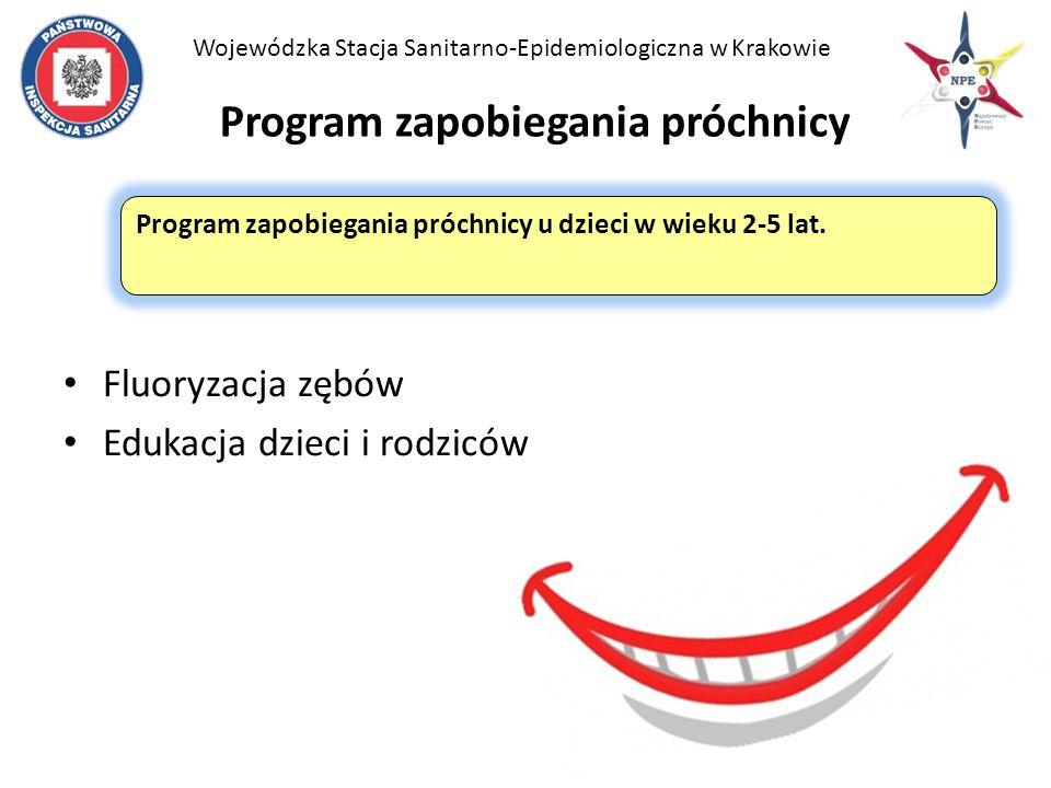 Program zapobiegania próchnicy
