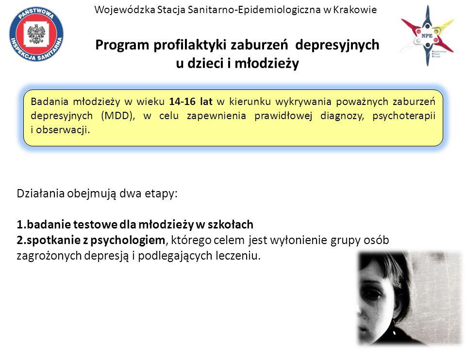Program profilaktyki zaburzeń depresyjnych u dzieci i młodzieży