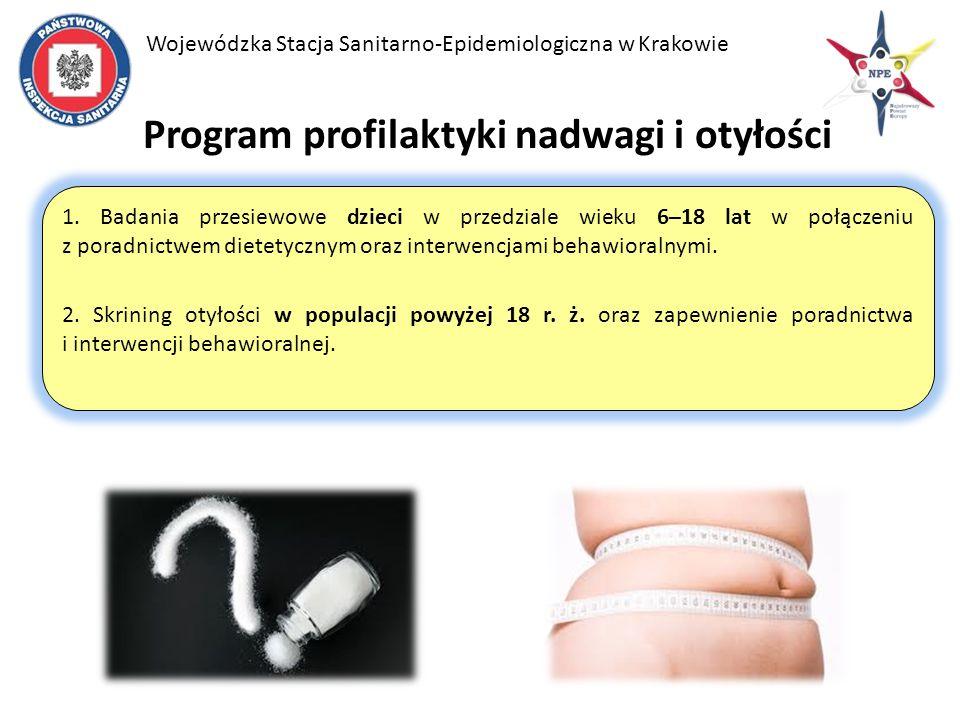 Program profilaktyki nadwagi i otyłości