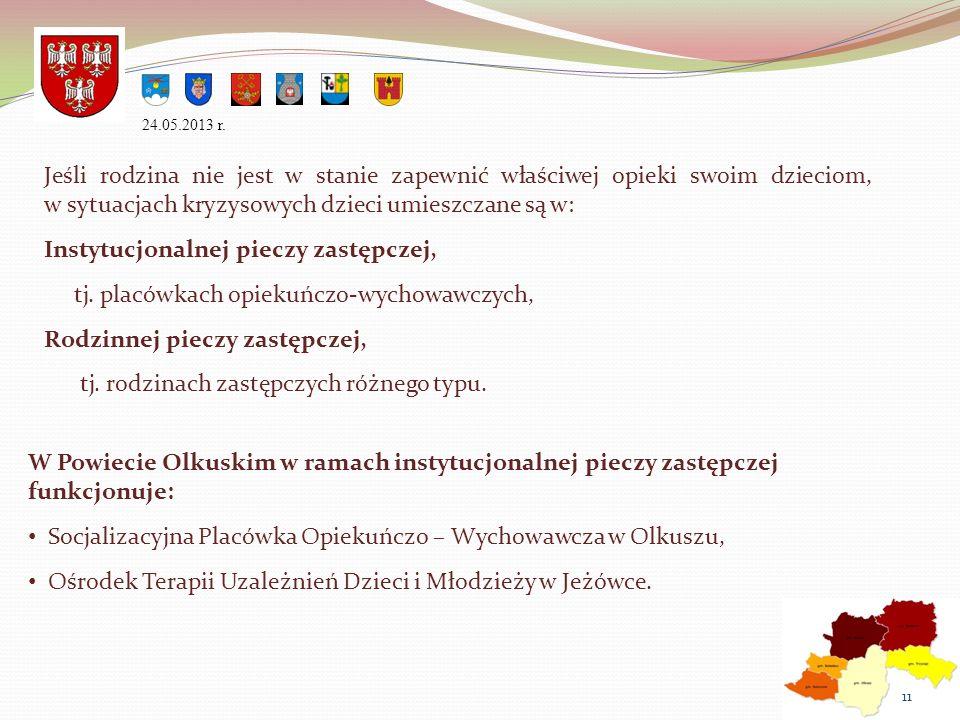 Socjalizacyjna Placówka Opiekuńczo – Wychowawcza w Olkuszu,
