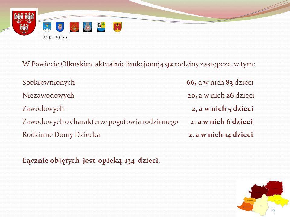 W Powiecie Olkuskim aktualnie funkcjonują 92 rodziny zastępcze, w tym: