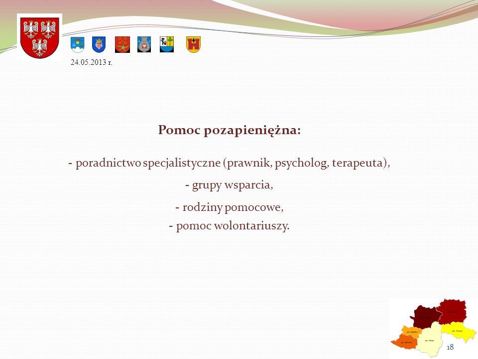 poradnictwo specjalistyczne (prawnik, psycholog, terapeuta),