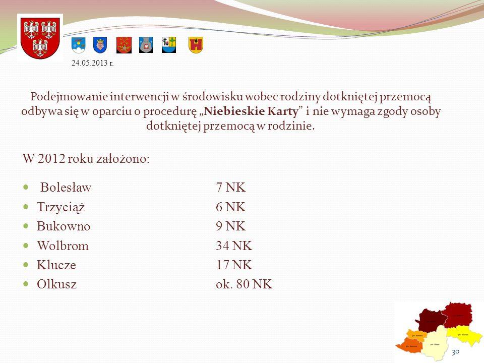W 2012 roku założono: Bolesław 7 NK Trzyciąż 6 NK Bukowno 9 NK