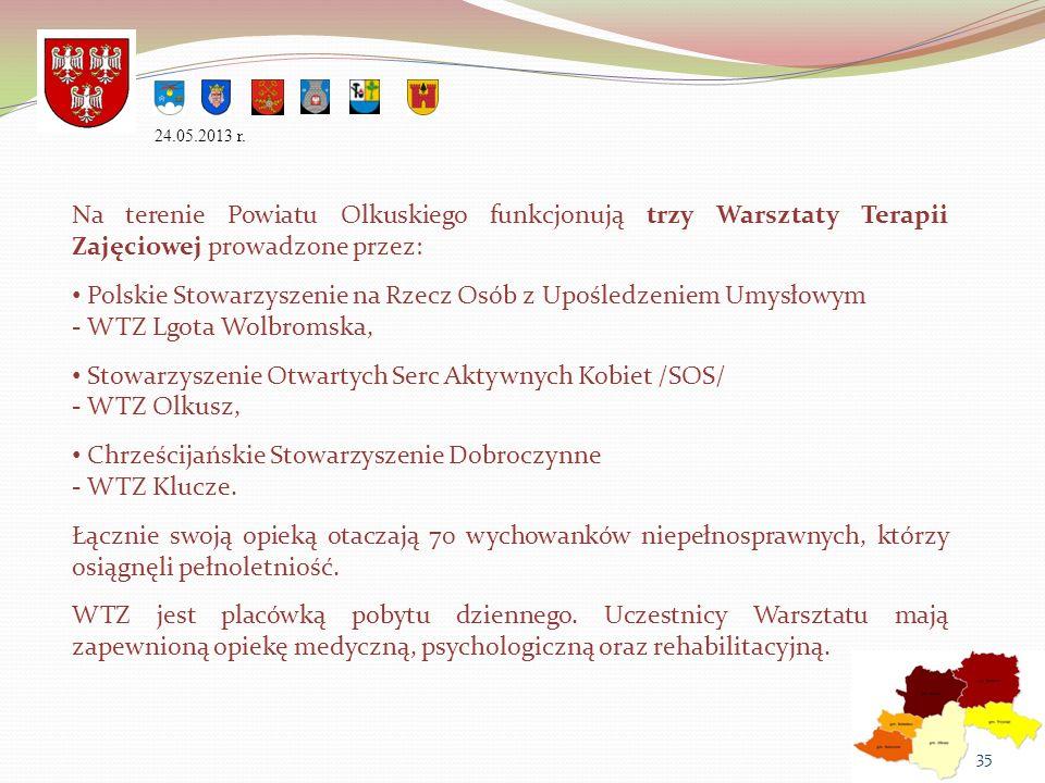 Stowarzyszenie Otwartych Serc Aktywnych Kobiet /SOS/ - WTZ Olkusz,