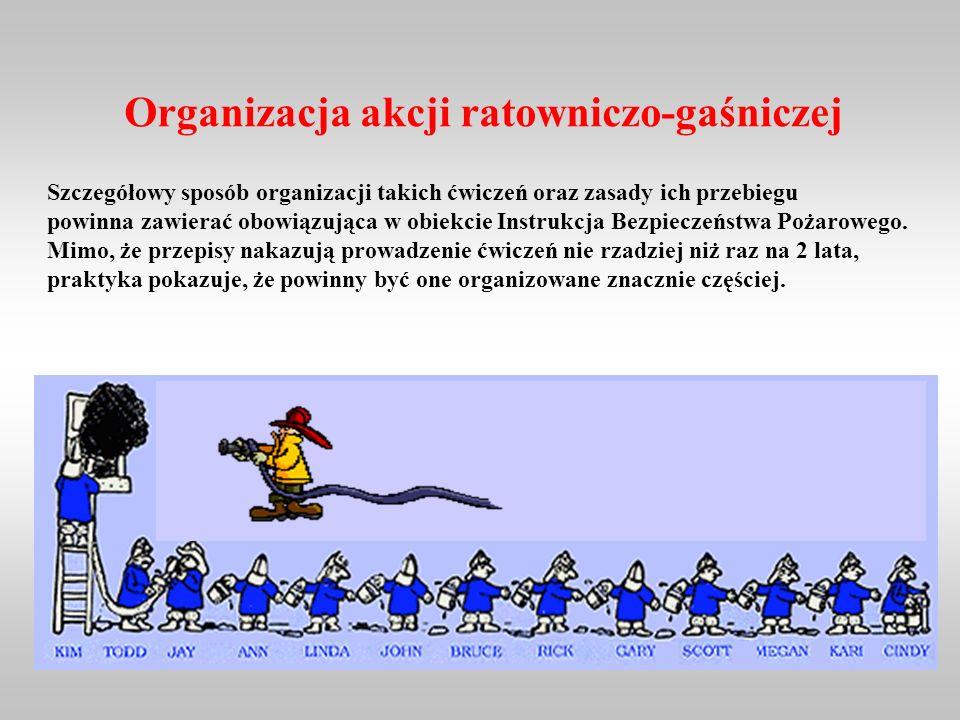 Organizacja akcji ratowniczo-gaśniczej
