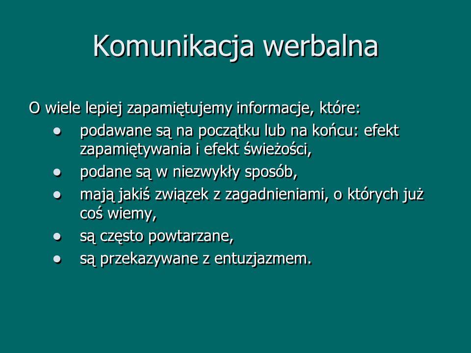 Komunikacja werbalna O wiele lepiej zapamiętujemy informacje, które: