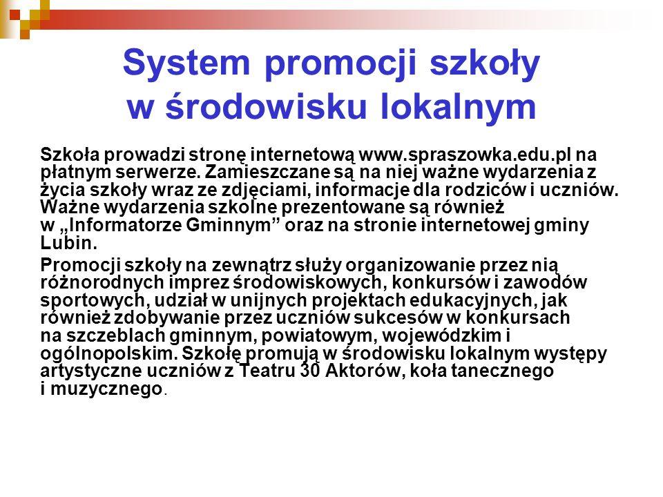 System promocji szkoły w środowisku lokalnym