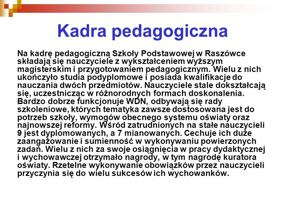 Kadra pedagogiczna