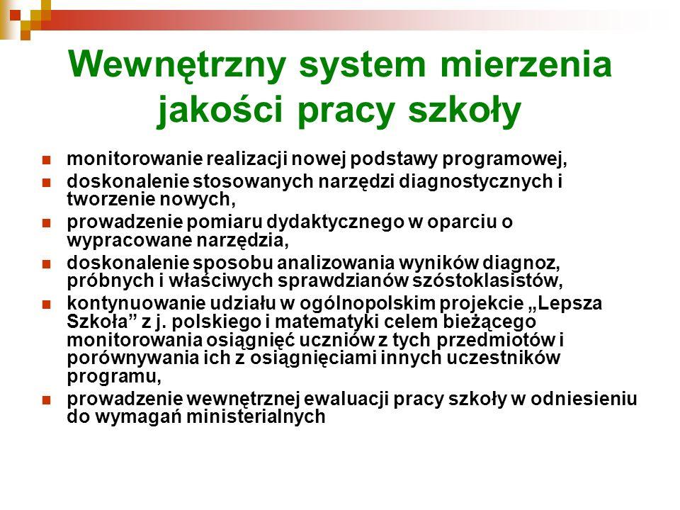 Wewnętrzny system mierzenia jakości pracy szkoły