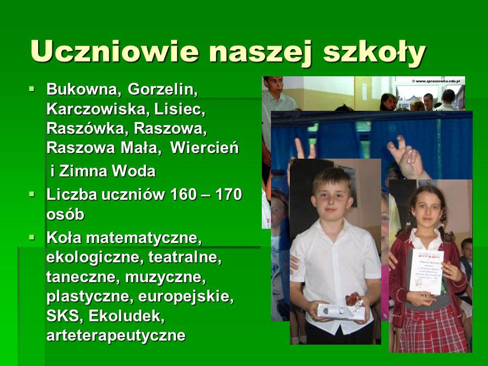Uczniowie naszej szkoły