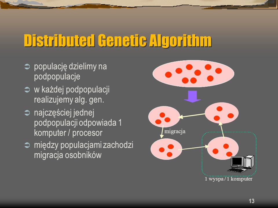 Distributed Genetic Algorithm