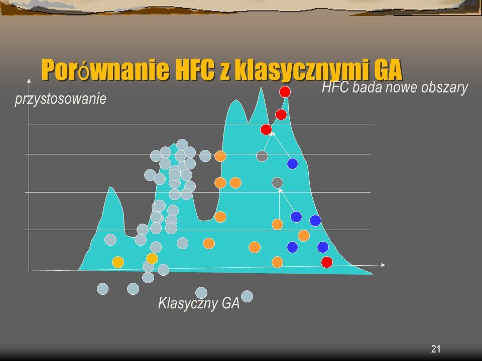 Porównanie HFC z klasycznymi GA