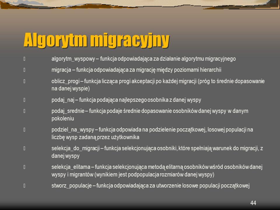 Algorytm migracyjny  algorytm_wyspowy – funkcja odpowiadająca za działanie algorytmu migracyjnego.