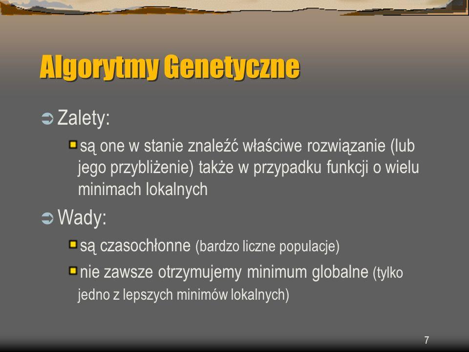 Algorytmy Genetyczne Zalety: Wady: