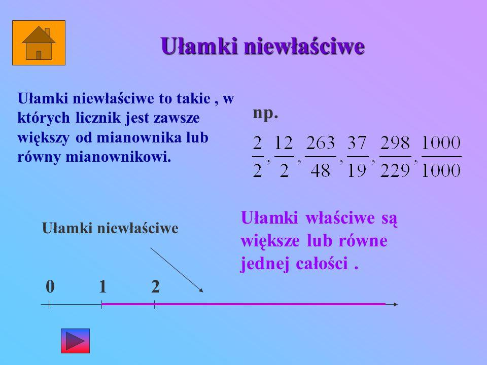 Ułamki niewłaściweUłamki niewłaściwe to takie , w których licznik jest zawsze większy od mianownika lub równy mianownikowi.