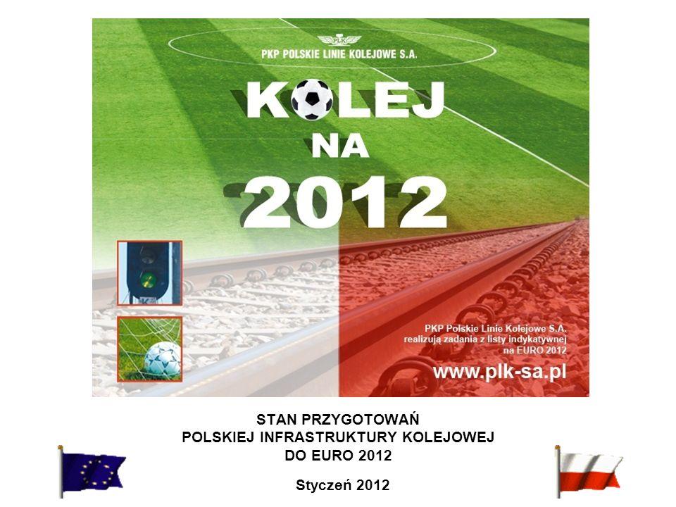 STAN PRZYGOTOWAŃ POLSKIEJ INFRASTRUKTURY KOLEJOWEJ DO EURO 2012