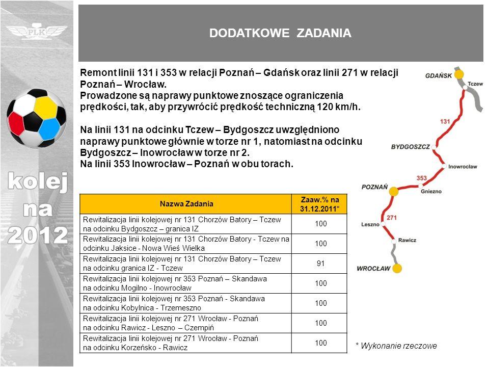 DODATKOWE ZADANIA Remont linii 131 i 353 w relacji Poznań – Gdańsk oraz linii 271 w relacji Poznań – Wrocław.