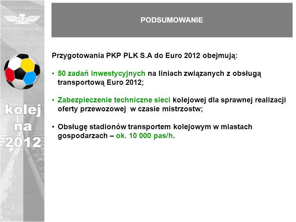 PODSUMOWANIE Przygotowania PKP PLK S.A do Euro 2012 obejmują: 50 zadań inwestycyjnych na liniach związanych z obsługą transportową Euro 2012;