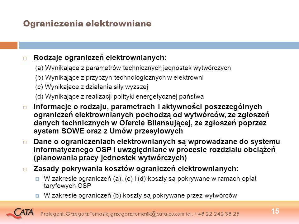 Ograniczenia elektrowniane