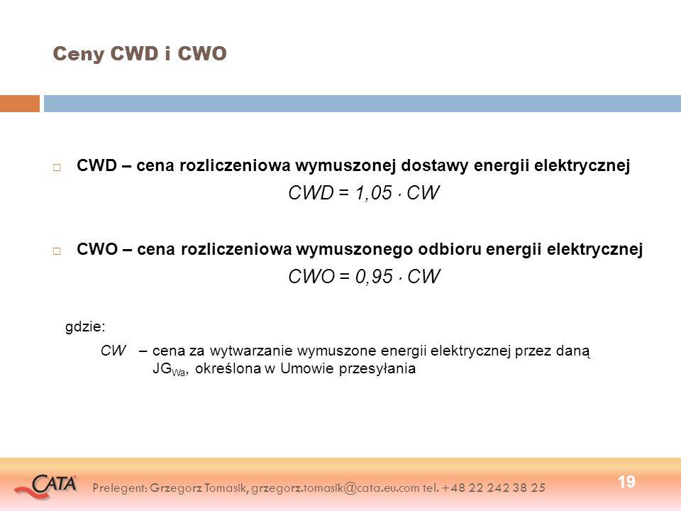Ceny CWD i CWO CWD = 1,05  CW CWO = 0,95  CW