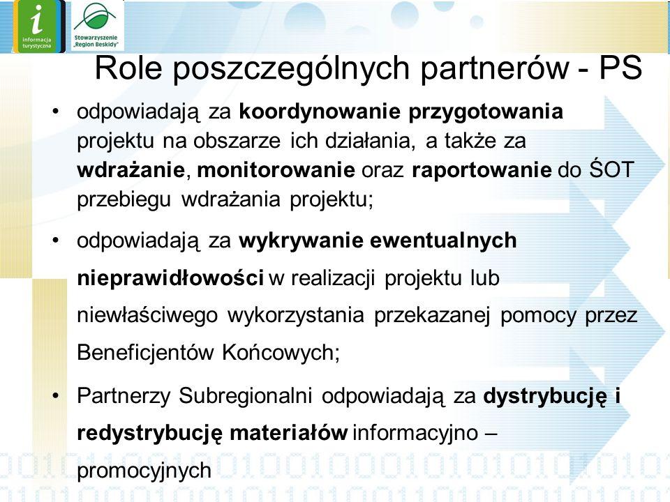 Role poszczególnych partnerów - PS