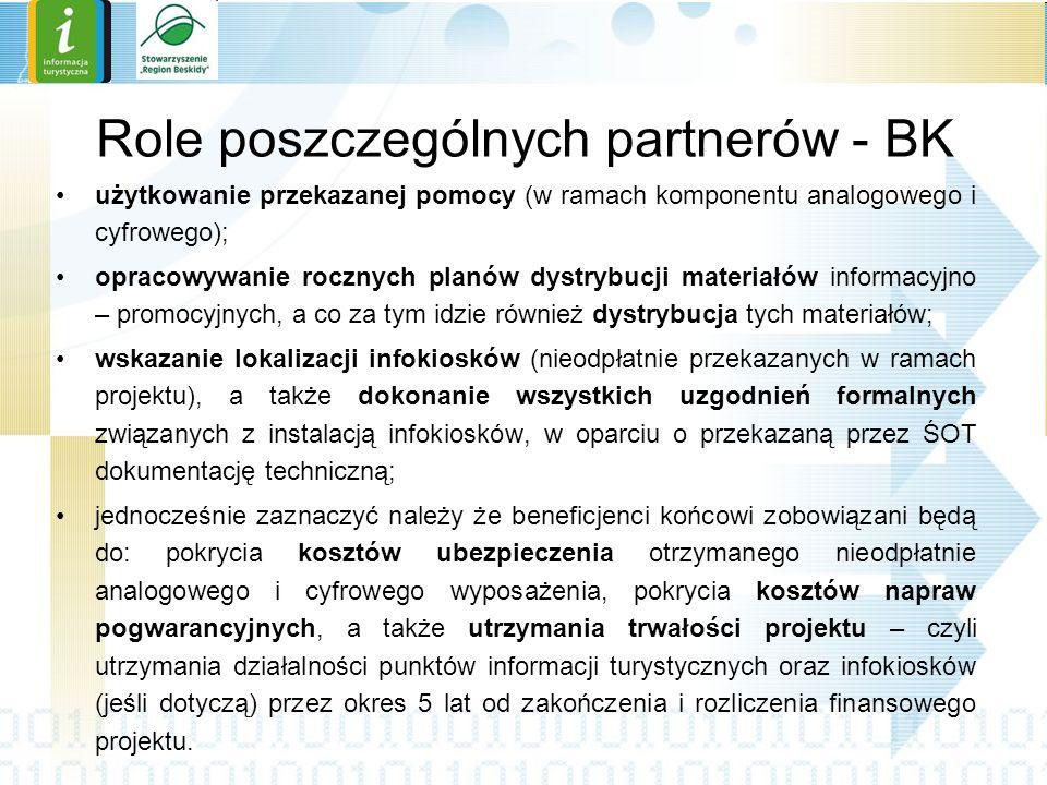 Role poszczególnych partnerów - BK