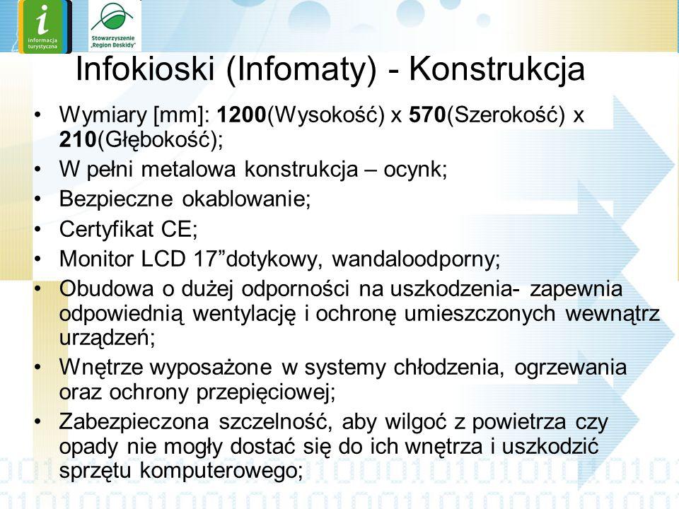 Infokioski (Infomaty) - Konstrukcja
