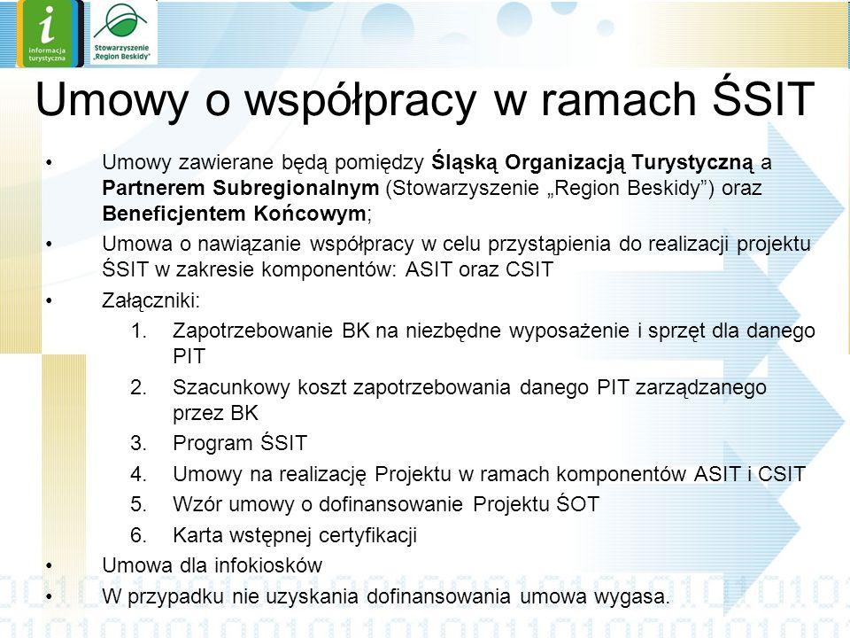 Umowy o współpracy w ramach ŚSIT
