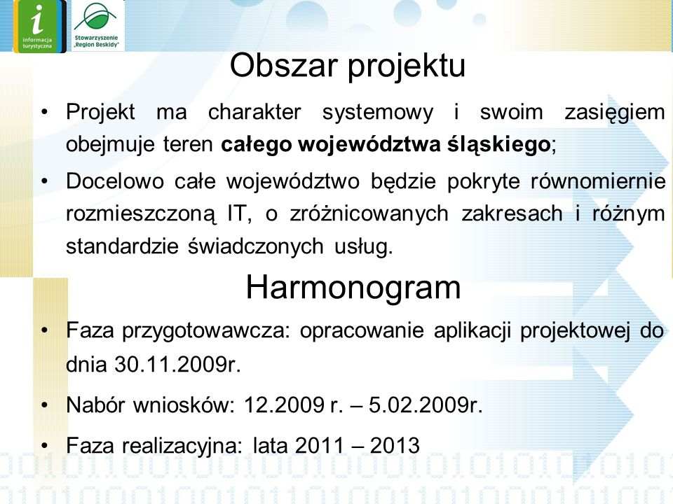 Obszar projektu Harmonogram