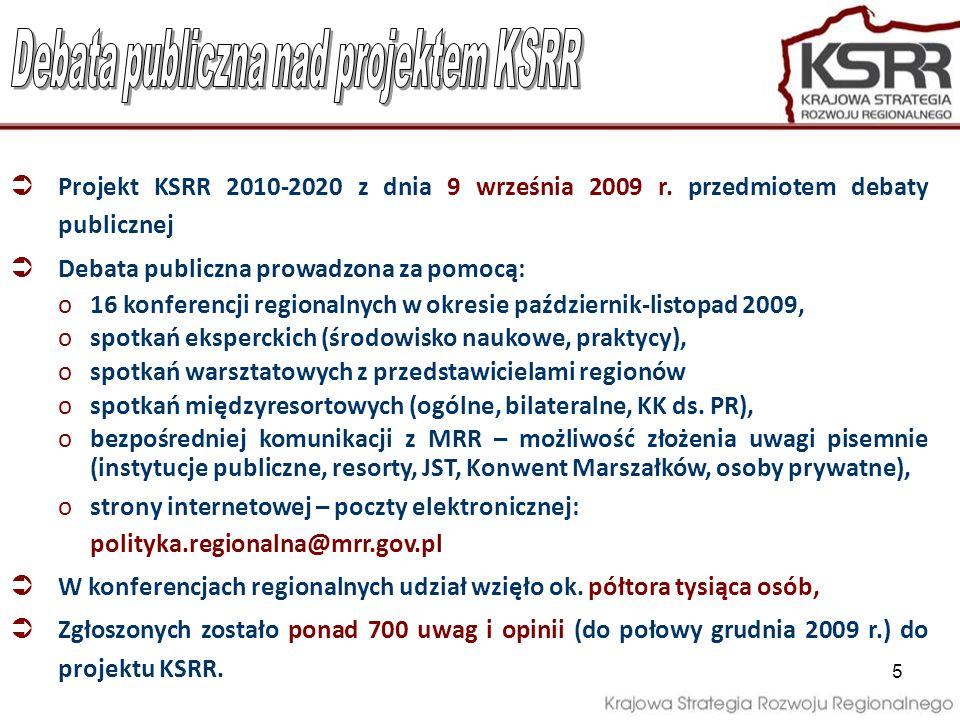 Debata publiczna nad projektem KSRR