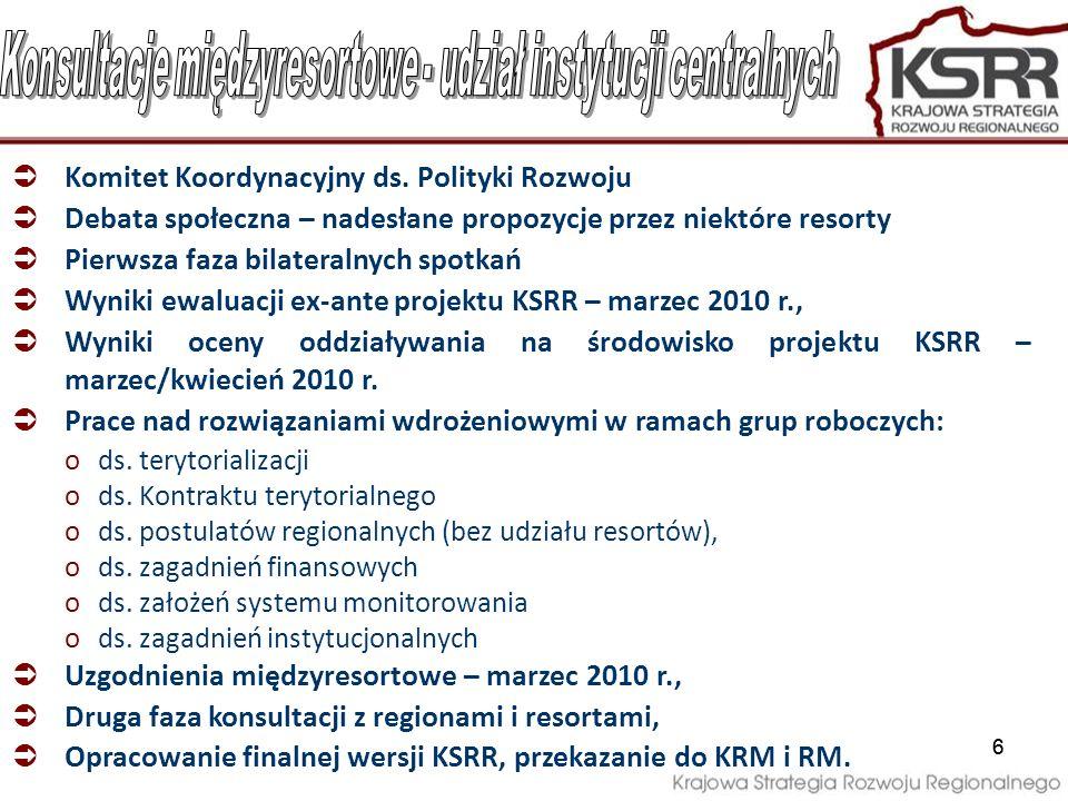 Komitet Koordynacyjny ds. Polityki Rozwoju