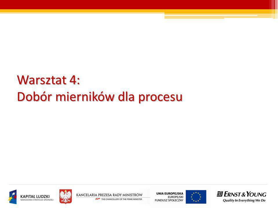 Warsztat 4: Dobór mierników dla procesu