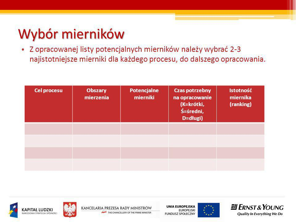 Wybór mierników Z opracowanej listy potencjalnych mierników należy wybrać 2-3 najistotniejsze mierniki dla każdego procesu, do dalszego opracowania.