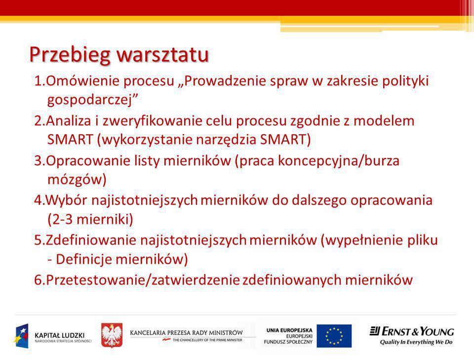"""Przebieg warsztatu 1.Omówienie procesu """"Prowadzenie spraw w zakresie polityki gospodarczej"""
