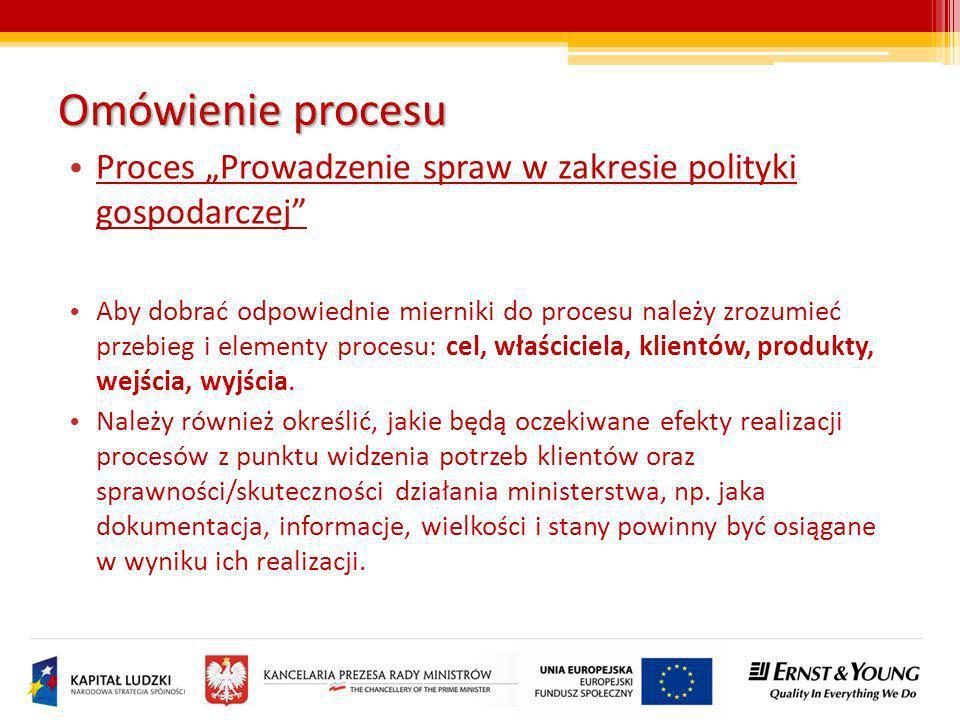 """Omówienie procesu Proces """"Prowadzenie spraw w zakresie polityki gospodarczej"""